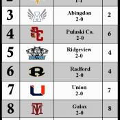 CoalfieldSports.com Week 3 Top 10 Rankings